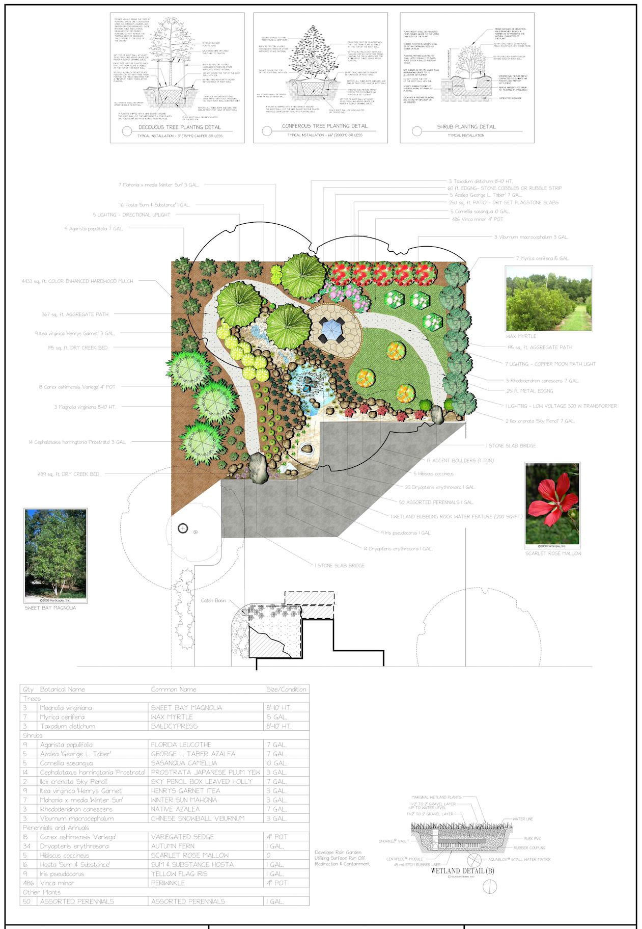 new kent natural area revised